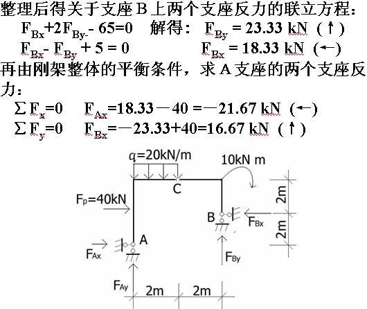结构力学基本弯矩图; 第三节