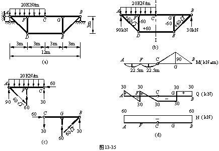 电路分析kvl,第一行怎么出来的答:第一行是根据kcl列出来的,右边1欧