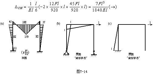 超静定结构的位移计算