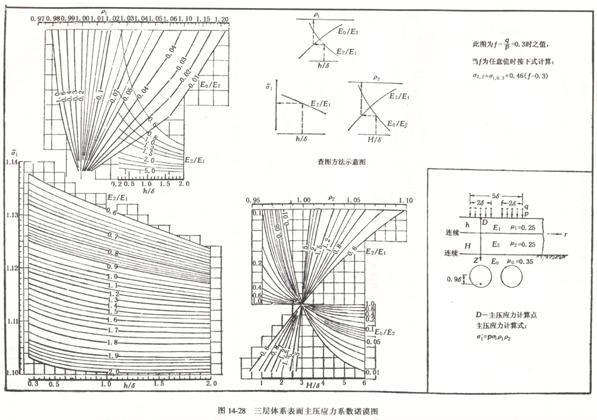急求重庆大学土木工程材料考试试卷