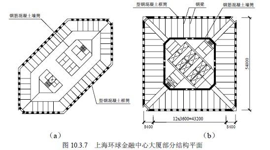 高层建筑混合结构设计概要