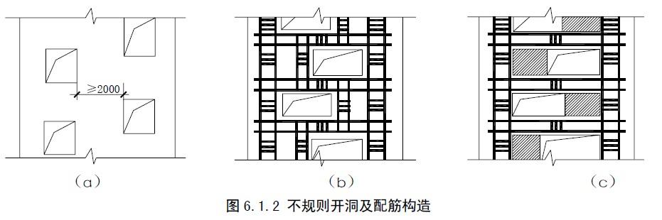 剪力墙结构分析与设计