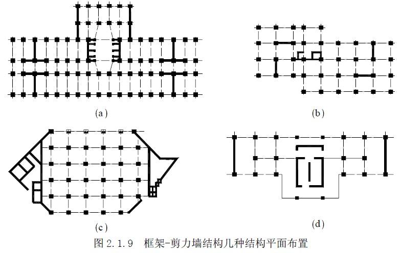 第2章 高层建筑的结构体系与结构布置 高层建筑最突出的外部作用是水平荷载,故其结构体系常称为抗侧力结构体系。基本的钢筋混凝土抗侧力结构单元有框架、剪力墙、筒体等,由它们可以组成各种结构体系。在高层建筑结构设计中,正确地选用结构体系和合理地进行结构布置是非常重要的。本章仅介绍高层建筑混凝土结构体系和结构布置方面的内容,关于高层钢结构和混合结构的有关内容将在第10章中介绍。 2.