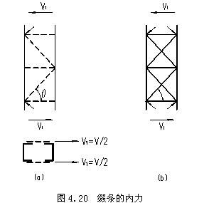 截面形状不变,沿柱长度方向应设置一系列横隔结构