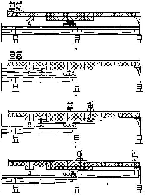 联合架桥机的构造主要由三部分组成:钢导梁