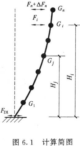 硫单质的结构示意图