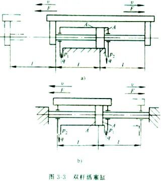 缓冲装置      当液压缸所驱动的工作部件质量较大,移动图片