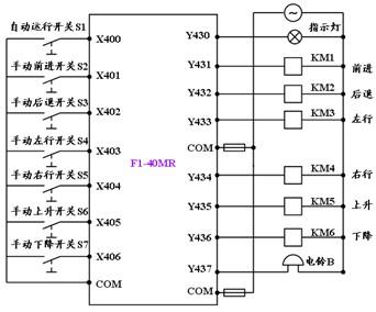 交通指挥信号灯时序图(1周期) &