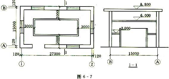 计算建筑面积的范围和方法