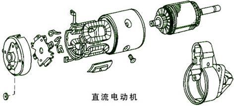 并通过驱动齿轮和飞轮的环齿驱动发动机曲轴旋转图片