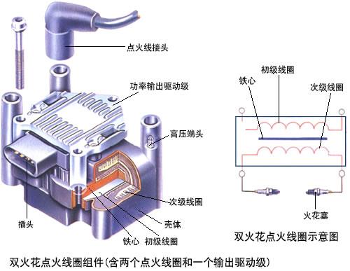 分电器独立点火系统采用的点火线圈组件的结构及电路