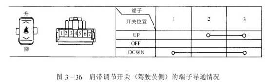 第二节 电控安全带系统 对乘员最有效的被动保护方法之一就是人体约束装置,它包括安全带约束系统和安全气囊约束系统,安全带与安全气囊统称为辅助约束系统(SRS),属于被动安全保护装置。 早时的安全带结构非常简单,仅有织带、带扣和固定件系统。20世纪60年代出现了安全带收紧器,20世纪70年代出现了自锁式收紧器和紧急锁止式收紧器。到了20世纪80年代以后,出现了智能性安全带、自动脱戴式安全带和安全气囊式安全带等等。 一、丰田LS400汽车电控安全带系统 丰田LS400汽车的电控安全带系统采用了安全带收紧器,如图
