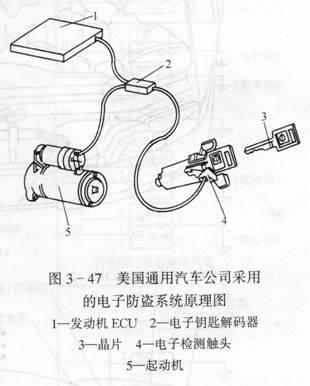灯电路24,此电压激励变换器继电器而使控制模块的J端