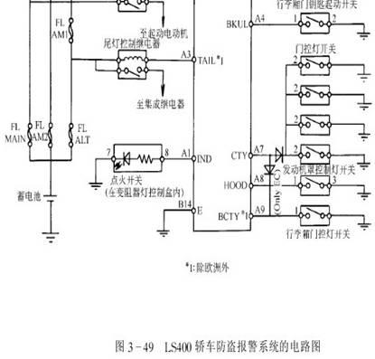 丰田rav4中控锁电路图