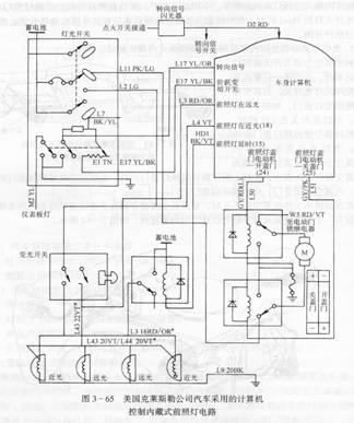 比亚迪f0汽车散热系统电路图