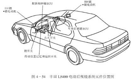 4)如图4-56d所示,将蓄电池电极交换,这时后视镜电动机