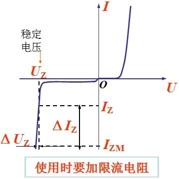 桥式整流         倍压整流             1,单相半波整流电路