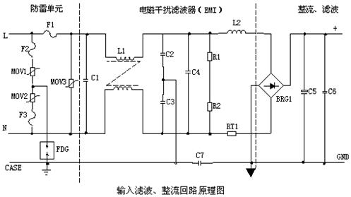 ac输入整流滤波电路原理