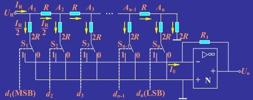 显然,该通道的核心是模/数转换器即A/D转换器,通常把模拟量输入通道称为A/D通道或AI通道。 我们所需的各种信息首先来自自然界。从自然界中我们可以得到如气象,环境,天灾等各种信息,这些信息从传感器得到。传感器是将物理量转换成电量的元件。 从传感器中得到的电量多为连续的,这种量称为模拟量。另一方面,计算机能处理的量多为离散量,叫做数字量。从模拟到数字是今后的趋势。 模拟开关是一种在数字信号控制下将模拟信号接通或断开的元件或电路。该开关由开关元件和控制(驱动)电路两部分组成。 开关电路类型:电路结构:N沟道