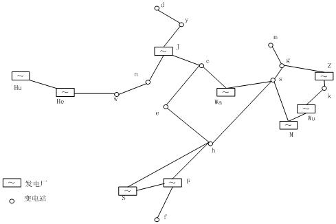 吉林大学网络教育学院——电力系统分析