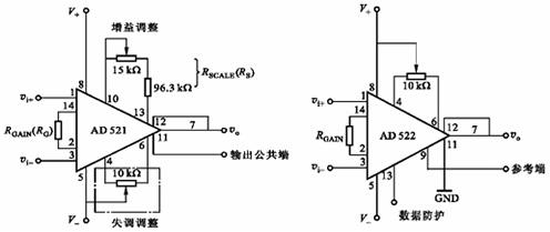 ad522的典型接线图