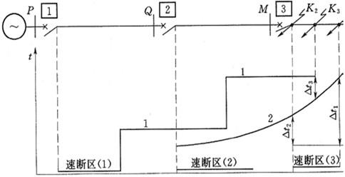 一般设置三段式电流保护