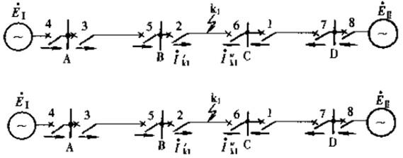 双侧电源网络接线
