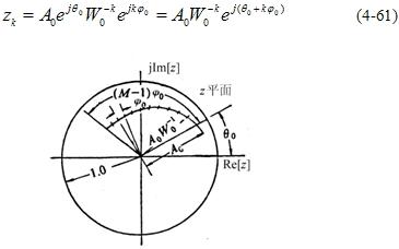 网络结构图不等式组