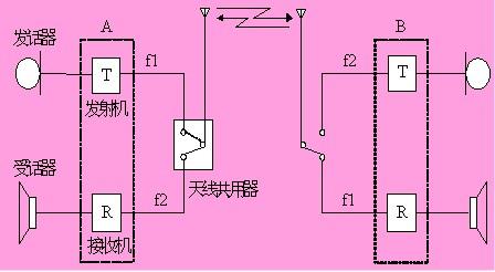 加中继的点动和连续运行电路图