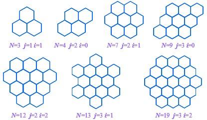 蜂窝式组织结构图