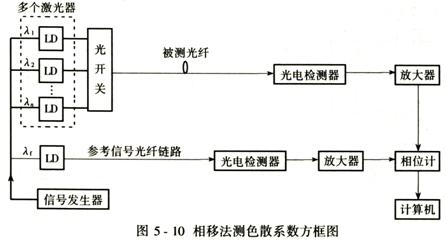 电路 电路图 电子 设计 素材 原理图 447_244