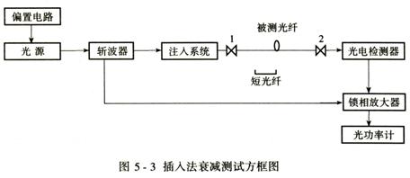 电路 电路图 电子 设计 素材 原理图 456_198