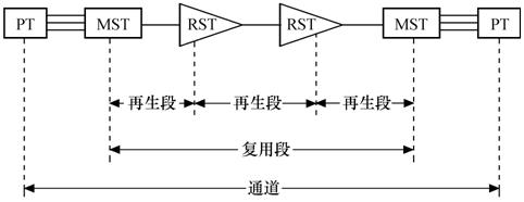 电路 电路图 电子 原理图 482_186