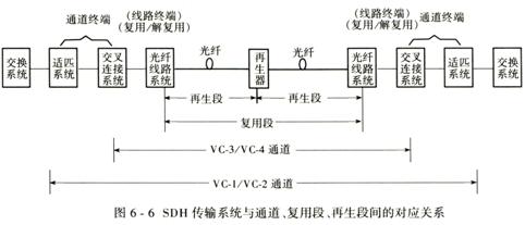 电路 电路图 电子 设计 素材 原理图 482_207