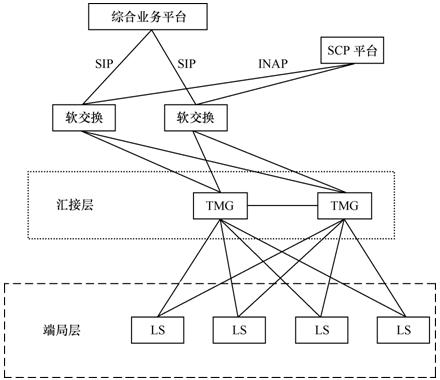 wdm系统总体结构示意图