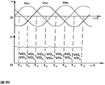 27槽六极三相电机接线图