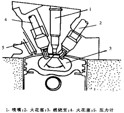 3、 单点式电控汽油喷射系统 单点式电控汽油喷射系统又称节气门汽油喷射系统或中央喷射系统,它是在多点式电控汽油喷射系统的基础上发展起来的,其主要特点是在节气门上方的进气道中,使用一个电磁喷油器(缸数较多的也可以用两个),将燃油直接喷入进气气流中,在结构布置上与电控化油器相似。 典型的单点式电控汽油喷射系统有美国通用汽车公司(GM)的TBI(节气门)系统、美国福特(FORD)公司的CFI(中央喷射)系统和日本三菱公司的ECI(电控喷射)系统以及日本丰田公司的CI(电控喷射)等。 1985年出现了一种新型低压