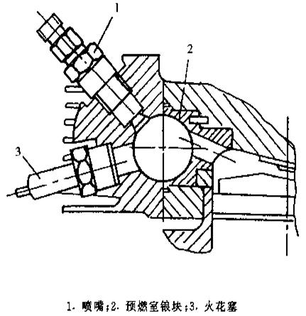 分组式点火系统电路图