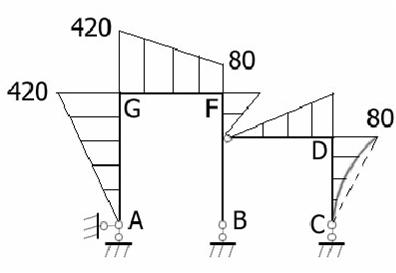 吉林大学远程教育学院------结构力学