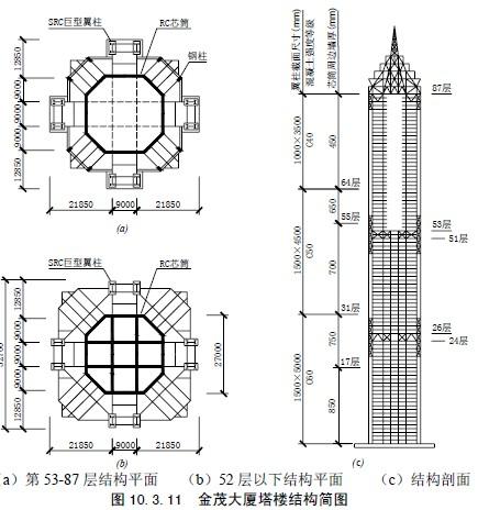 我国现行的建筑结构设计标准和规范有那些
